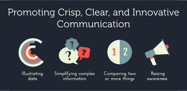 promoting crisp