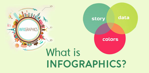 what is infographics